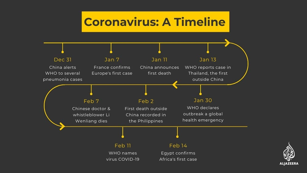 Coronavirus-In-Pakistan-Signs-of-Coronavirus